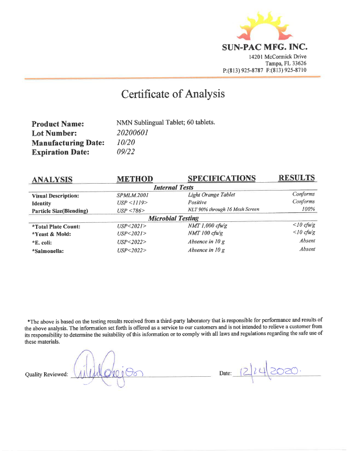 Manufacturers' CERTIFICATE OF ANALYSIS